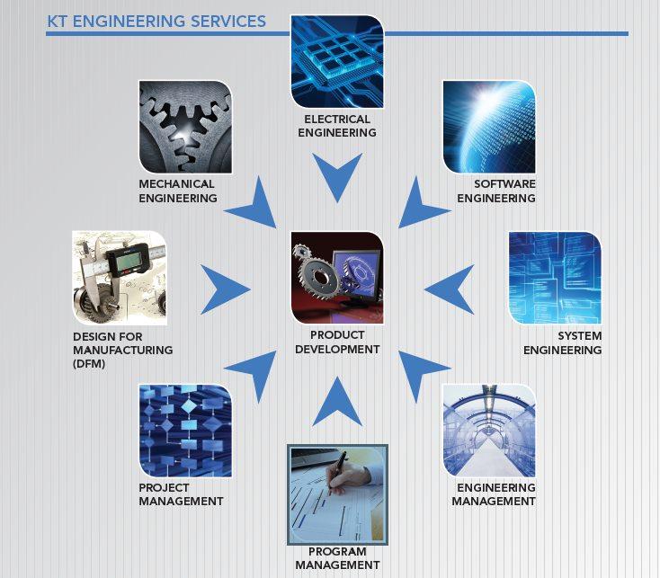 KT Engineering