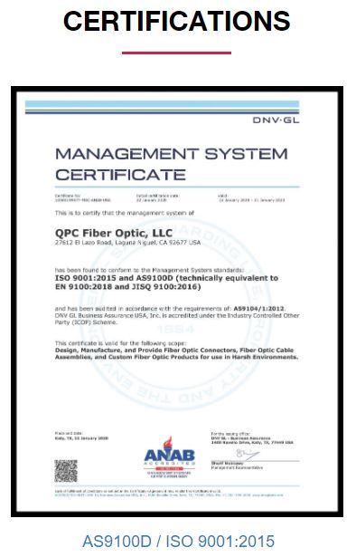 QPC Fiber Optics